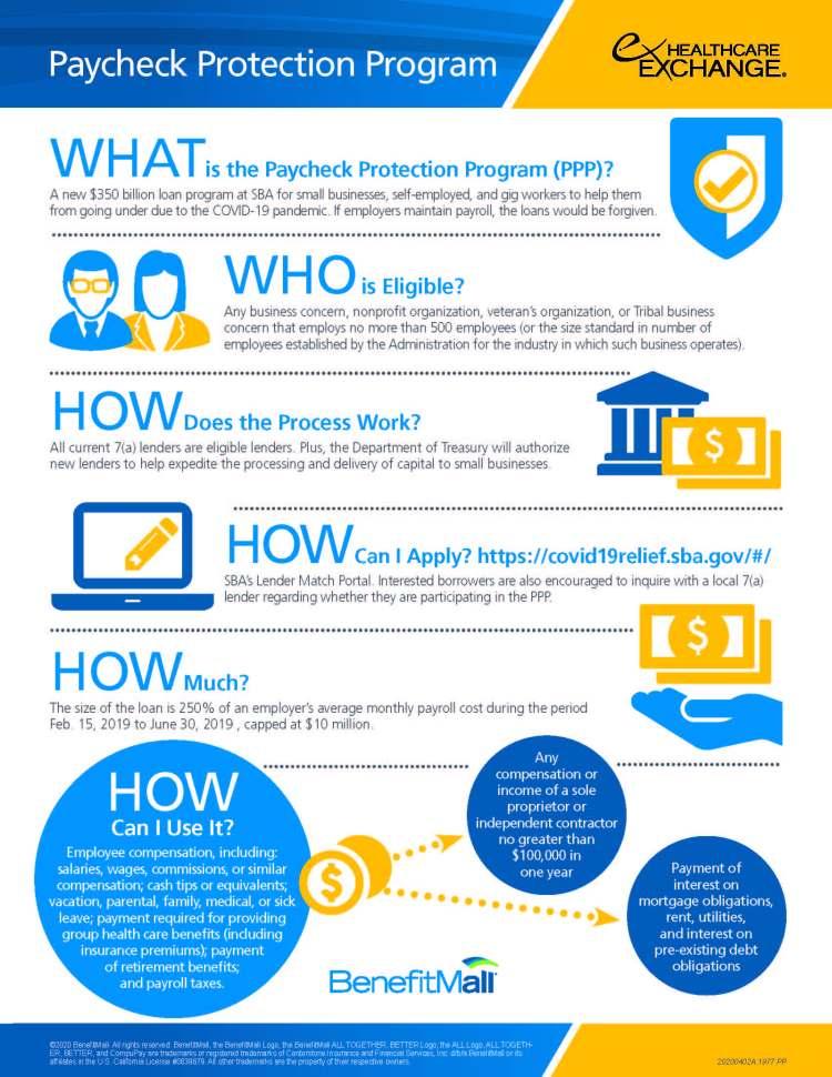 1977 Paycheck Protection Program.FLYER